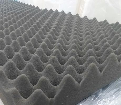 Fire Retardant Soundproofing Foam